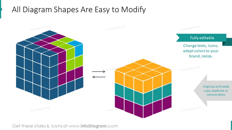 Adaptability of all diagrams