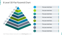 Eight level 3D flat pyramid chart