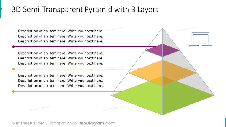 3D semi-transparent pyramid with three layers