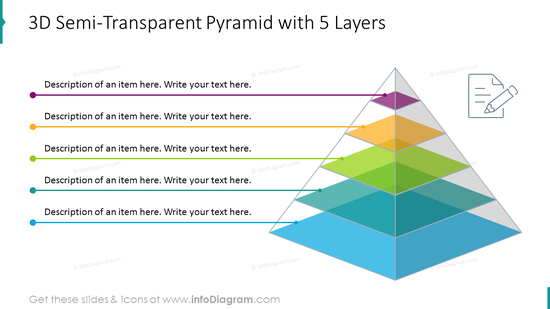 3D semi-transparent pyramid with five layers