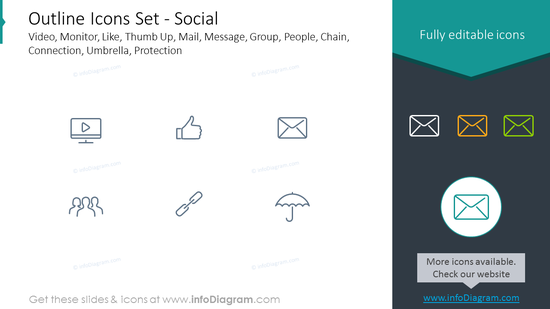 Outline icons set: monitor, like, thumb up, mail, message, group