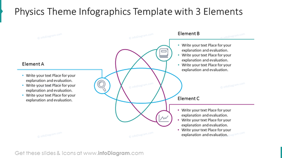 Physics theme infographics with three elements