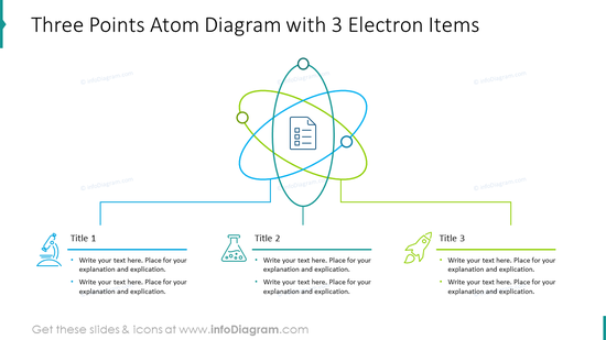 Three points atom diagram illustrated with three electron items