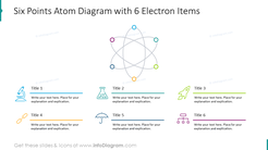 Six points atom diagram with six electron items