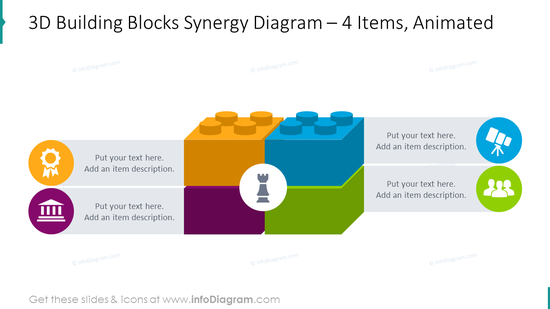 3D building block synergy diagram for placing 4 animated items