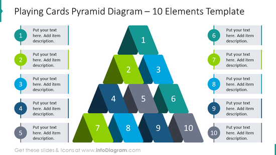 Playing cards pyramid diagram for 10 items