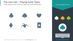 Flat icons set: playing cards typesclubs, spades