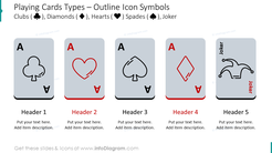 Playing cards types with outline icon symbols