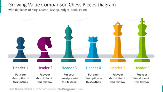 Growing value comparison chess diagram with flat icons