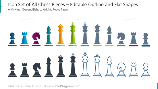 Icon set of all chess pieces