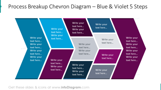 Process chevron diagram illustrated with blue and violet 5 steps arrow