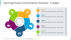5 stages spinning shutter circle template shown with description and flat icons