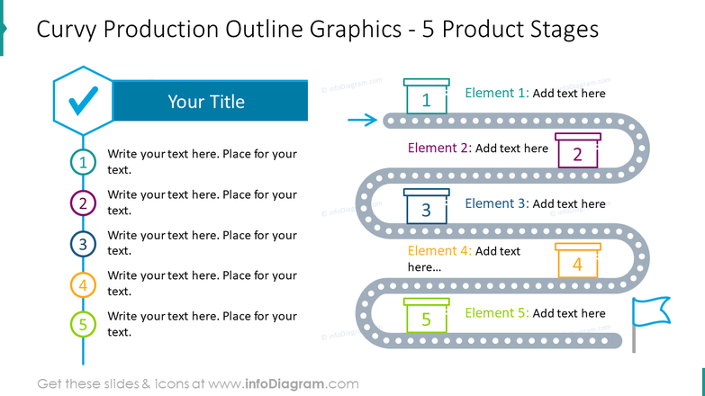 Curvy production outline graphics for 5 product stages