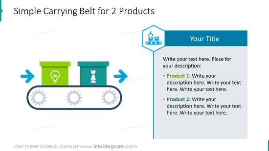Simple carrying belt for 2 products