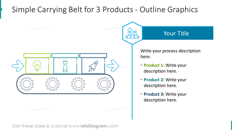 Simple carrying belt for 3 products with outline graphics