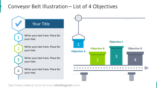 List of 4 objectives showed with conveyor belt graphics