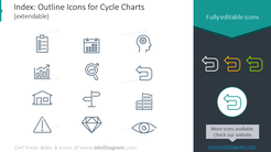 Index: outline icons for cycle charts