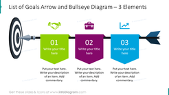 List of goals arrow and bullseye diagram with three elements