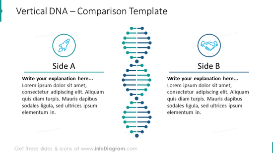 Comparison chart illustrated with vertical DNA graphics