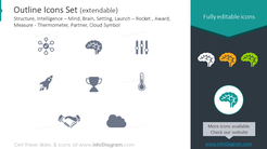 Outline Icons Set: Structure, Intelligence, Launch, Measure
