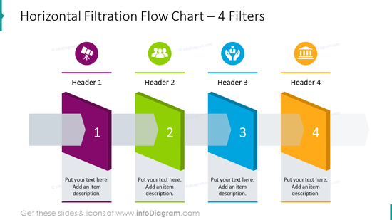 Horizontal filtration flow chart  for 4 filters
