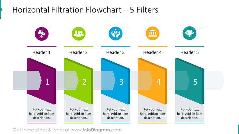 Horizontal filtration 5 filters flow chart