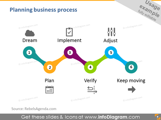 colorful chain flow plan powerpoint high quality icon ppt