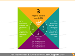 square diagram for project planning - 3 steps to achieve goals with illustrative icon