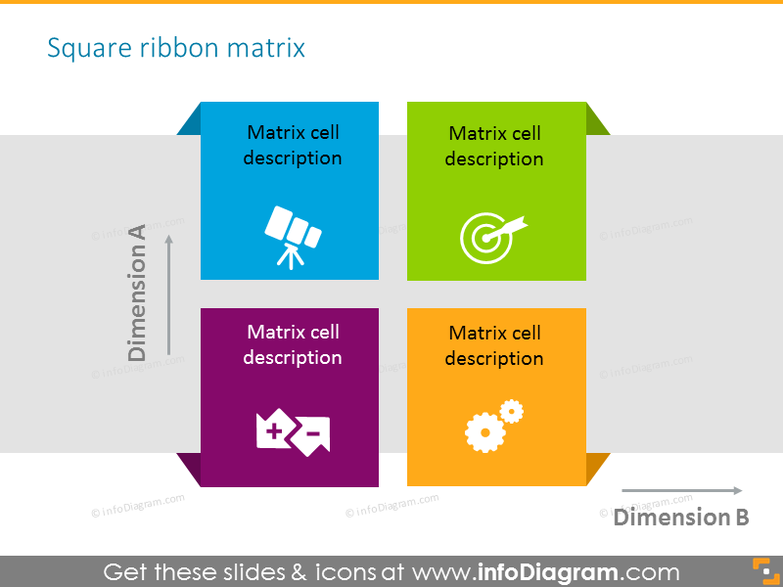 Matrix for 4 elements swot bcg with icons