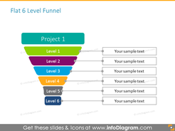 How-to-create sales funnel example