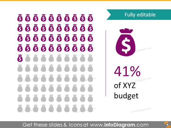 Budget spending infographics