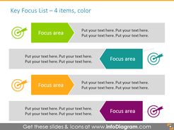 Focus list template for 4 stages