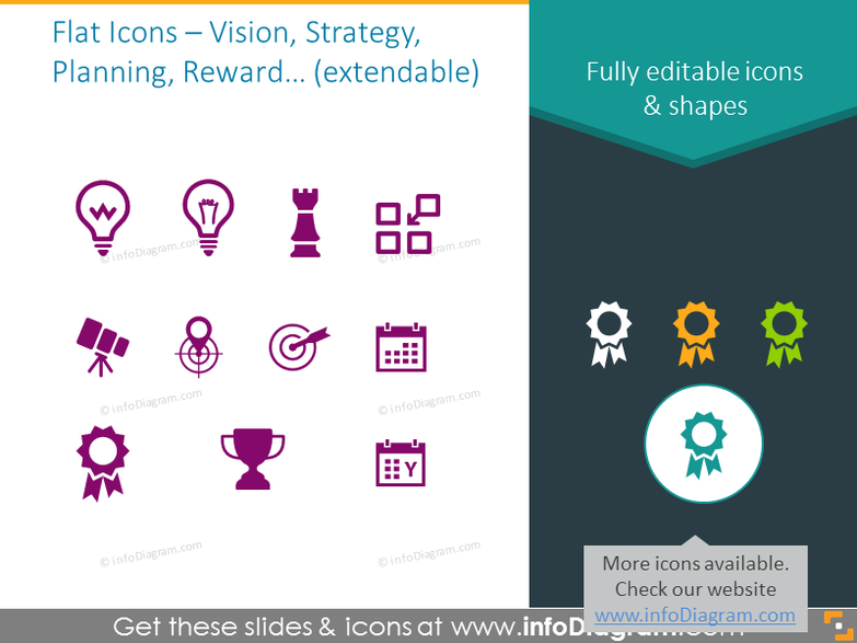 Index of Icons: Vision, Strategy,  Planning, Reward