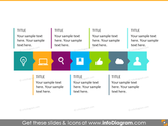Horizontal Timeline Infographics for 7 stages with icons