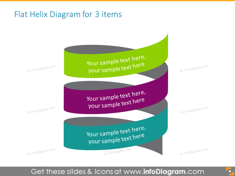 Flat Helix Diagram for 3 items