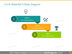 Step Diagram Template for 3 Stages with Circles with Icons