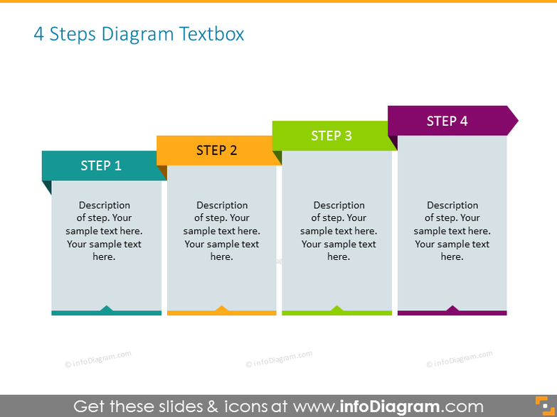 Step-by-step Process Presentation for 4 Stages with Text Boxes