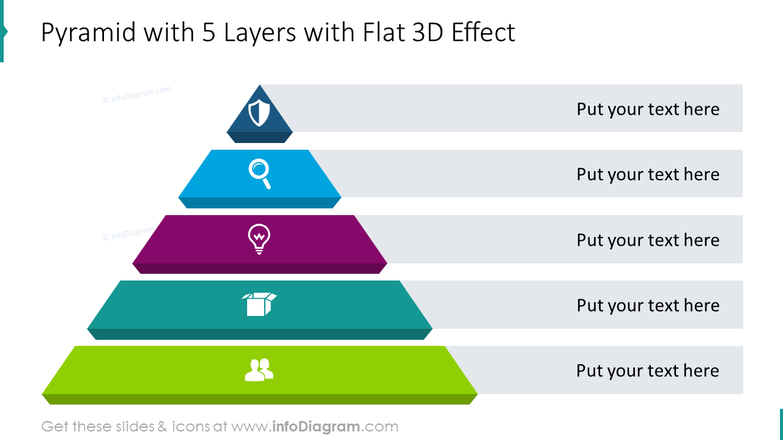 Pyramid for 5 layers with flat 3D effect