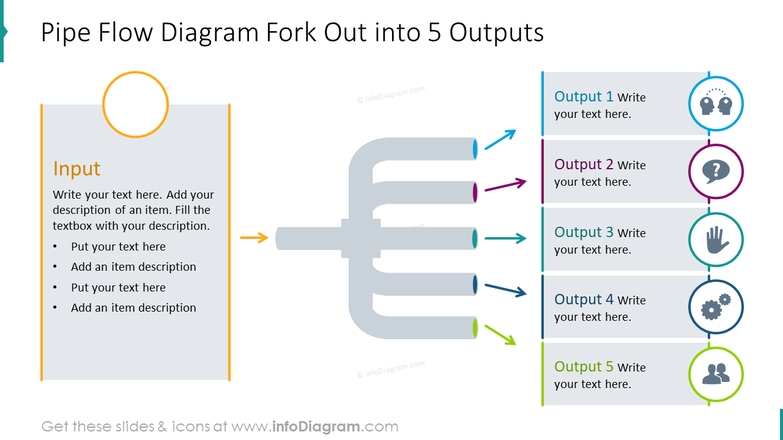 Pipe flow diagram fork out into 5 outputs