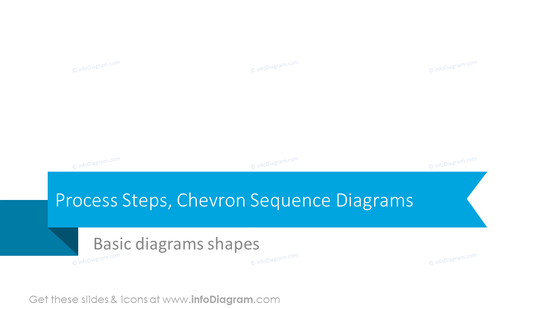 Process steps and chevron sequence diagrams section slide