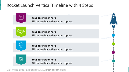 Rocket launch vertical timeline with 4 steps