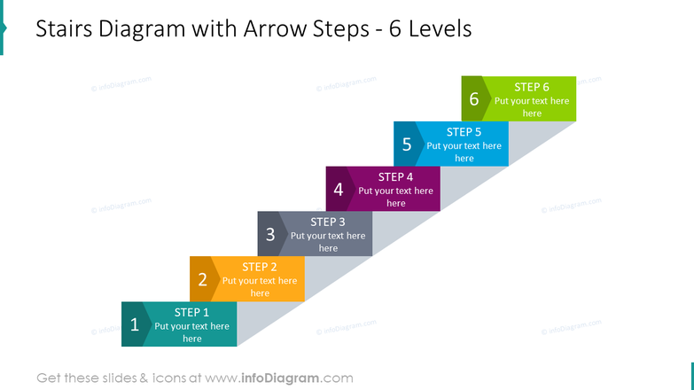Stairs diagram with arrow steps for 6 levels