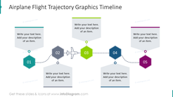 Airplane flight trajectory graphics timeline