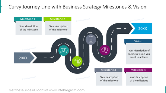 Curvy journey line with business strategy milestones and vision