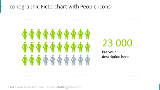 Iconographic picto-chart with people icons