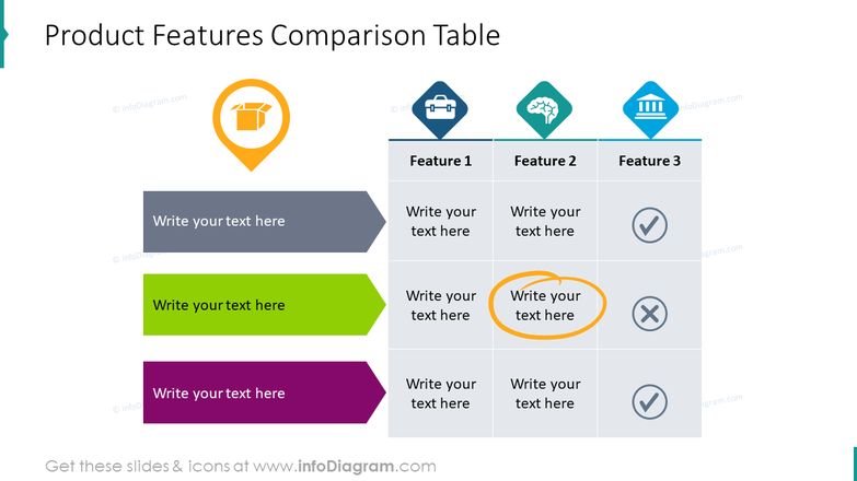 Product features comparison table