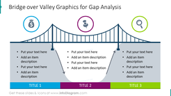 Bridge over valley graphics for gap analysis