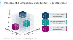 Transparent 3-dimensional cube layout for 3 levels