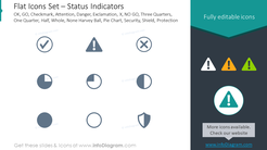 Flat icons set: OK, GO, checkmark, attention, danger, exclamation