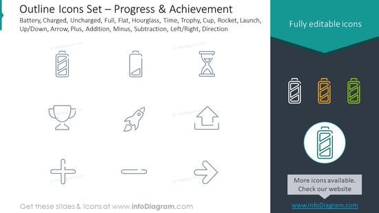 Outline icons set: battery, charged, uncharged, full, flat, hourglass